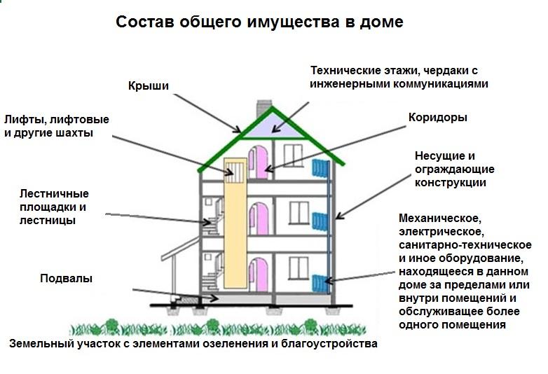 Квартиры минваты шумоизоляция без